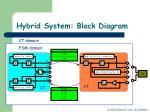 hybrid system block diagram