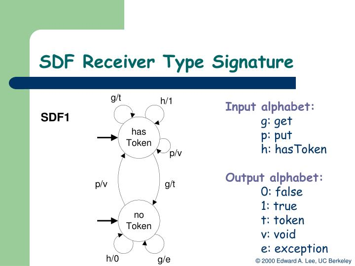 SDF Receiver Type Signature