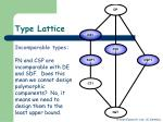 type lattice1