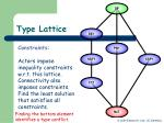type lattice2