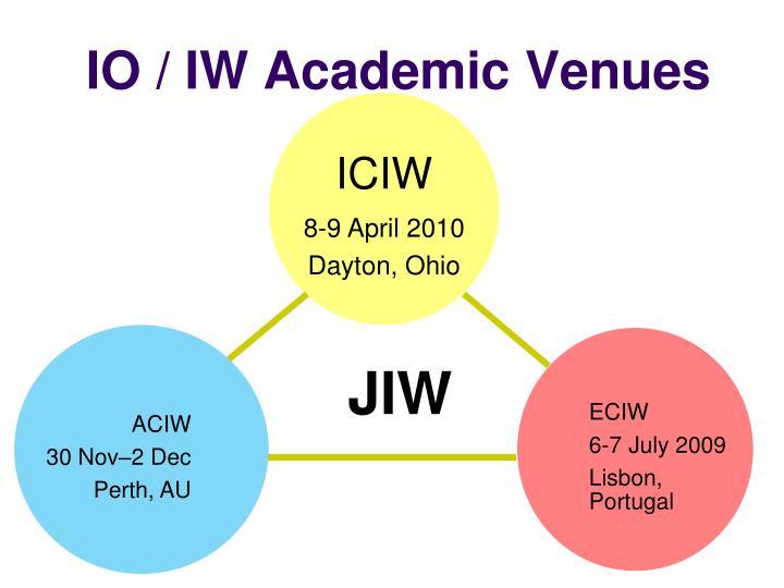 IO / IW Academic Venues