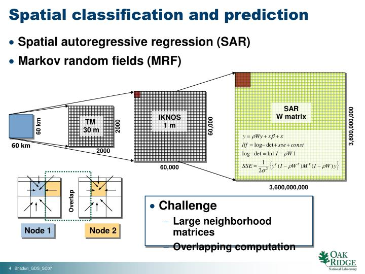Spatial classification and prediction