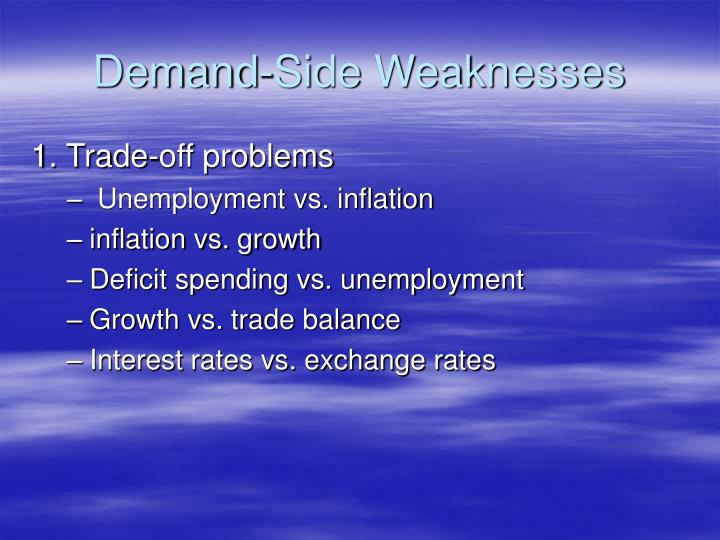 Demand-Side Weaknesses