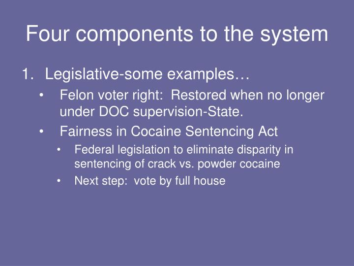 Four components to the system