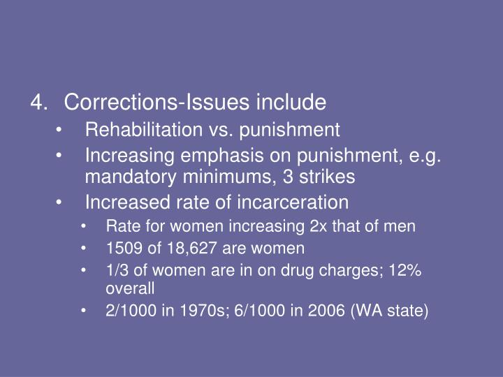 Corrections-Issues include