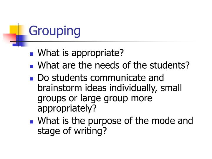 the writing process powerpoint Create authors that can inform, describe, or explain in their writing at four developmental writing levels informative/explanatory writing lessons model the writing process and give students practice with the structure and language of a text type.