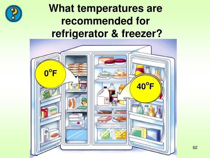 What temperatures are recommended for