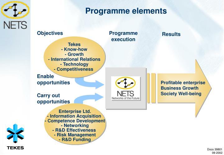 Programme elements