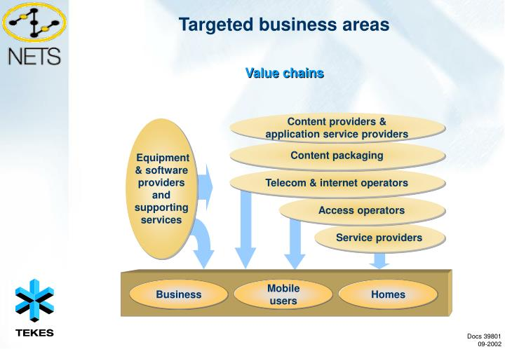 Targeted business areas