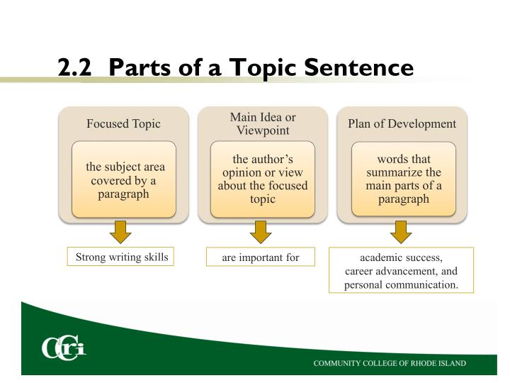 2.2	Parts of a Topic Sentence