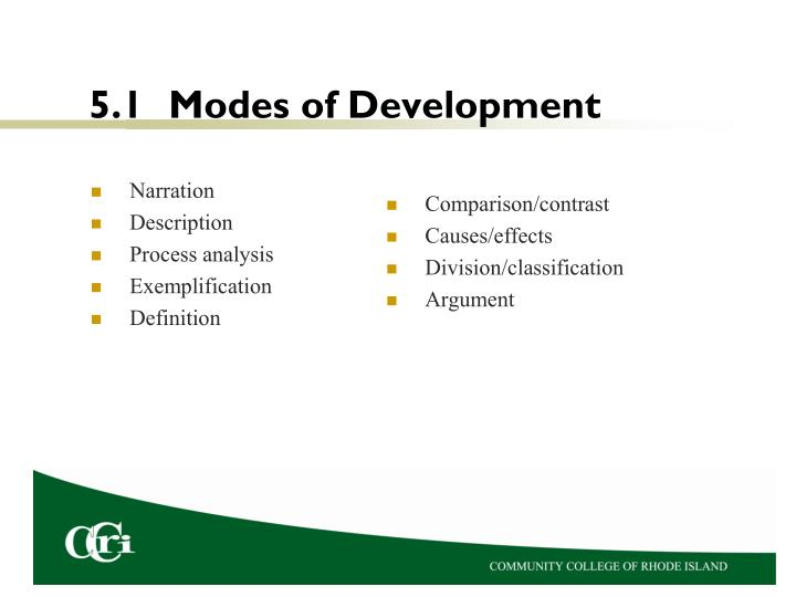 5.1	Modes of Development