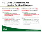 6 3 good connections are needed for good support