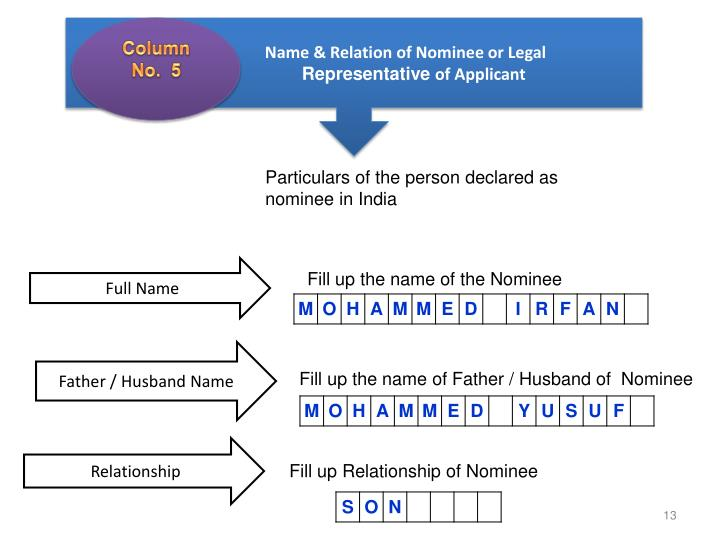 Name & Relation of Nominee or Legal
