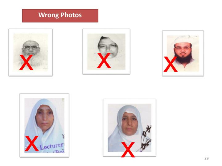 Wrong Photos