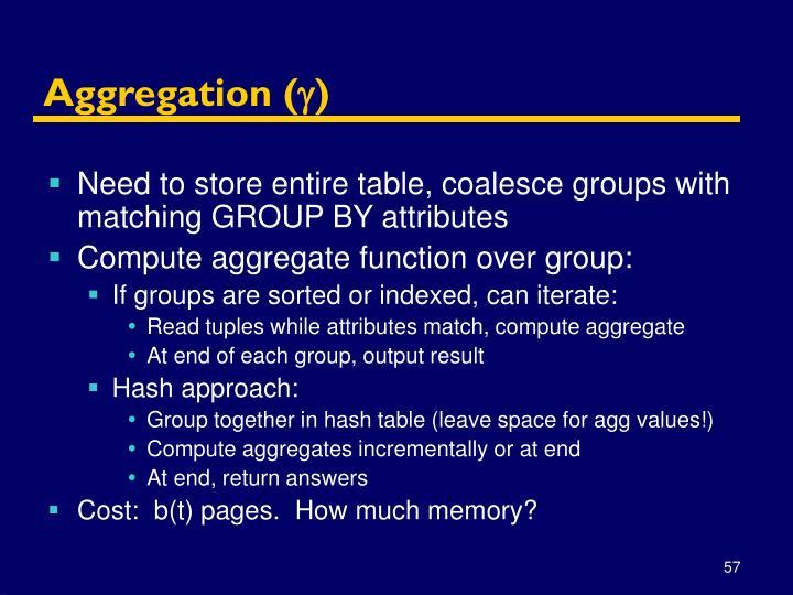Aggregation (