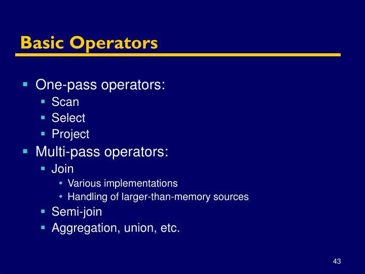Basic Operators