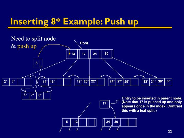 Inserting 8* Example: Push up