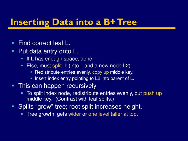 Inserting Data into a B+ Tree