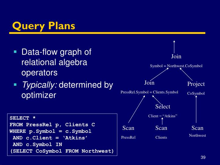 Query Plans