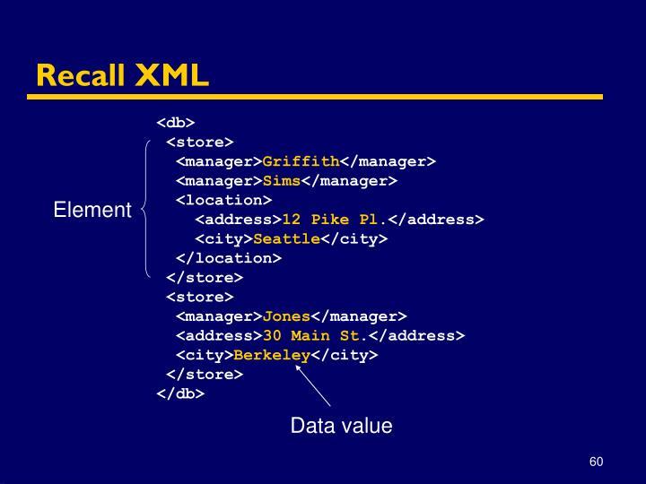 Recall XML