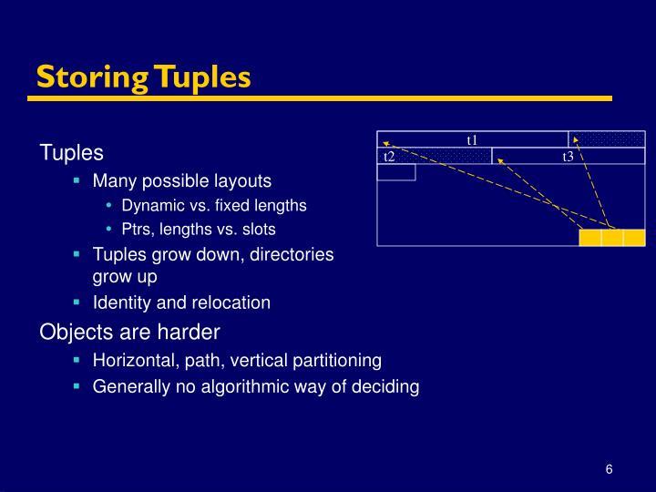 Storing Tuples