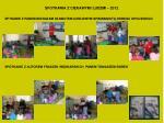 spotkania z ciekawymi ludzmi 2012