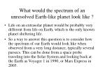 what would the spectrum of an unresolved earth like planet look like