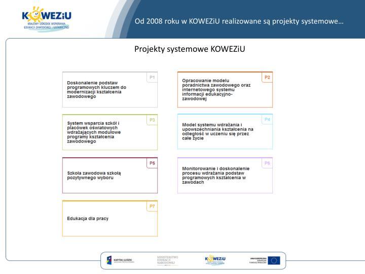 Od 2008 roku w KOWEZiU realizowane są projekty systemowe…