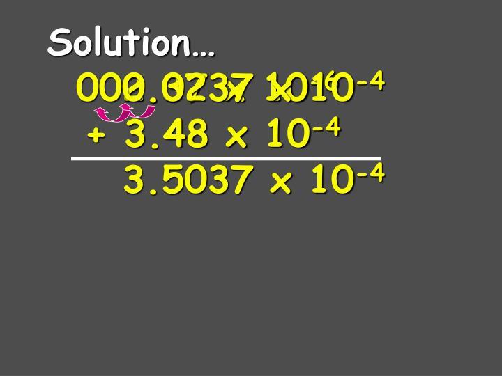 Solution…