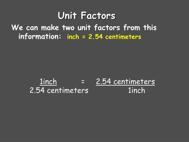 Unit Factors