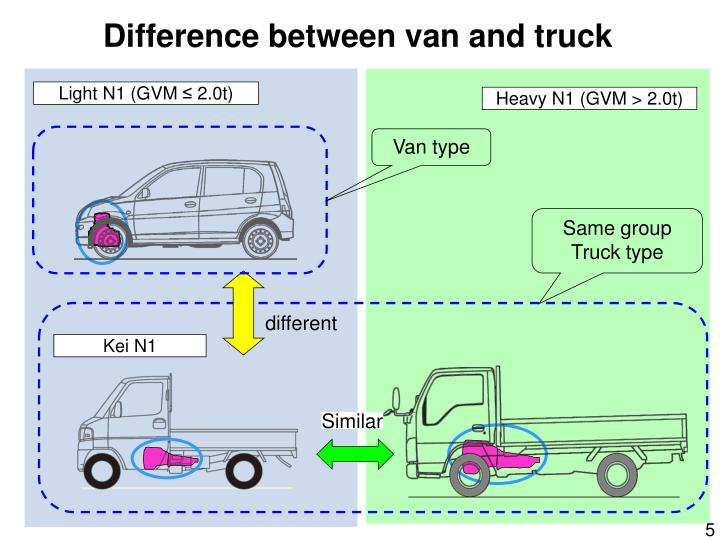 Difference between van and truck