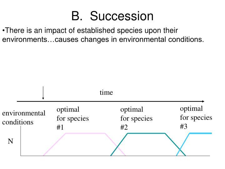 B.  Succession