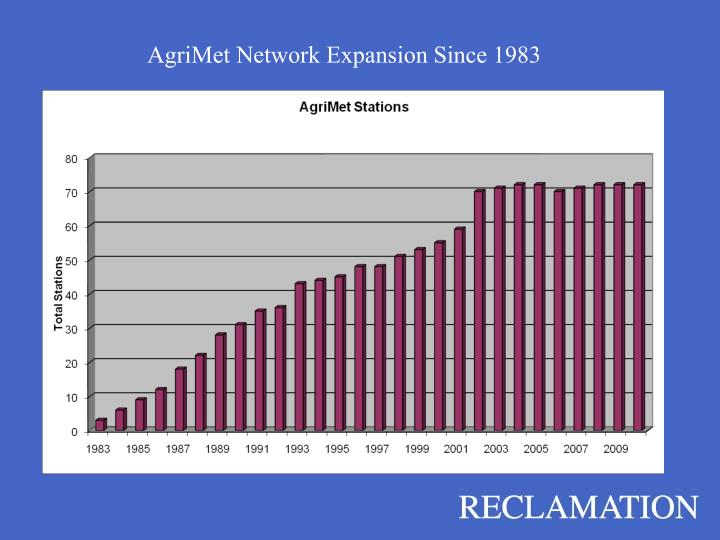 AgriMet Network Expansion Since 1983