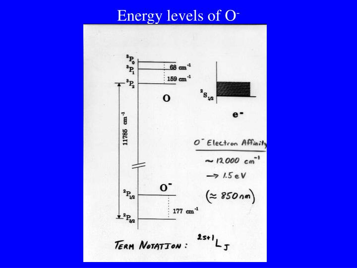 Energy levels of O