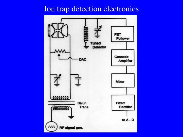 Ion trap detection electronics