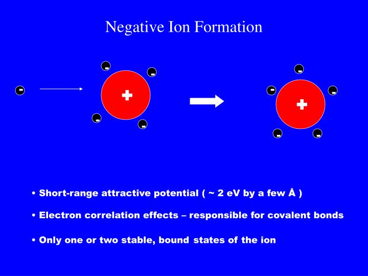 Negative ion formation