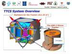 ttcs system overview