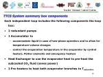 ttcs system summary box components