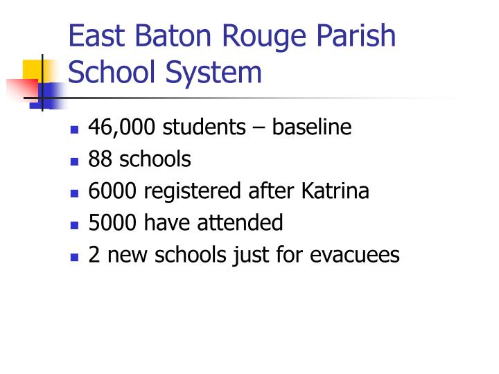 East Baton Rouge Parish School System