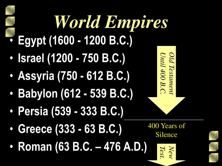 World Empires