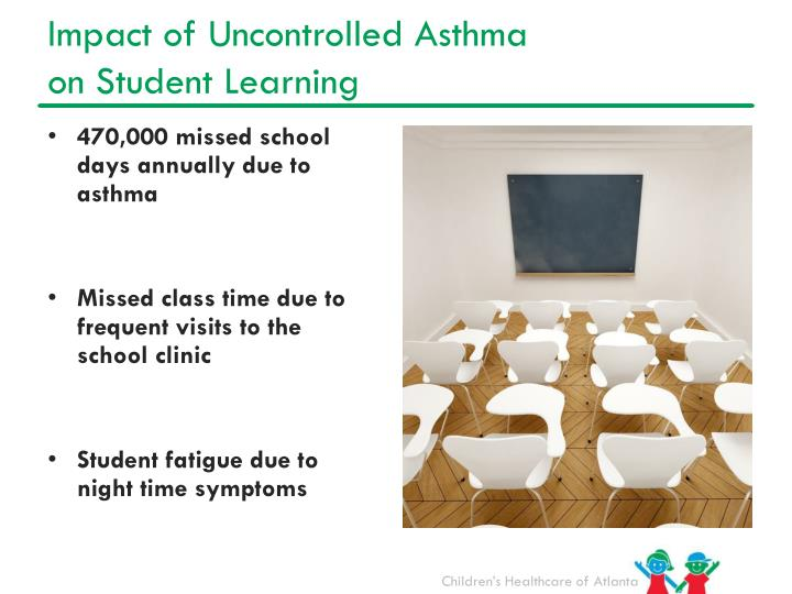 Impact of Uncontrolled Asthma