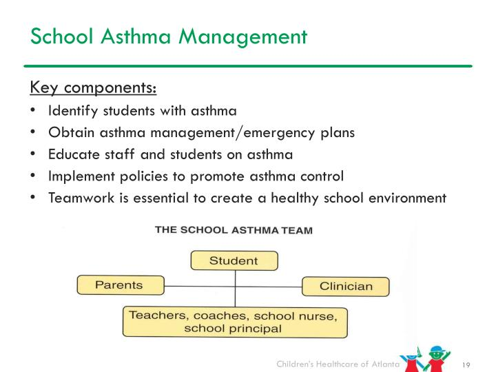 School Asthma Management