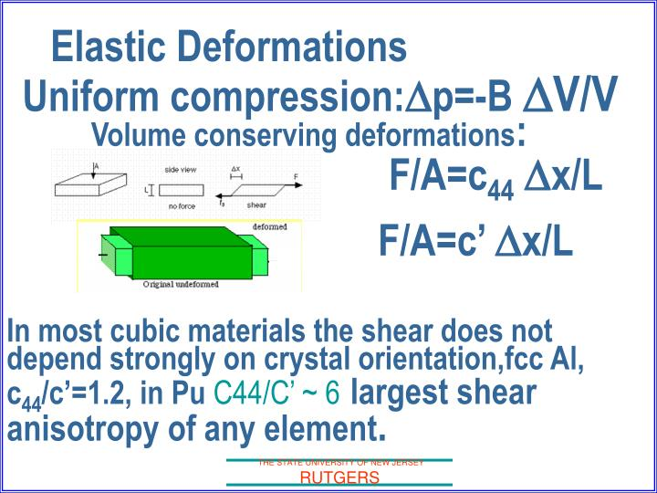 Elastic Deformations