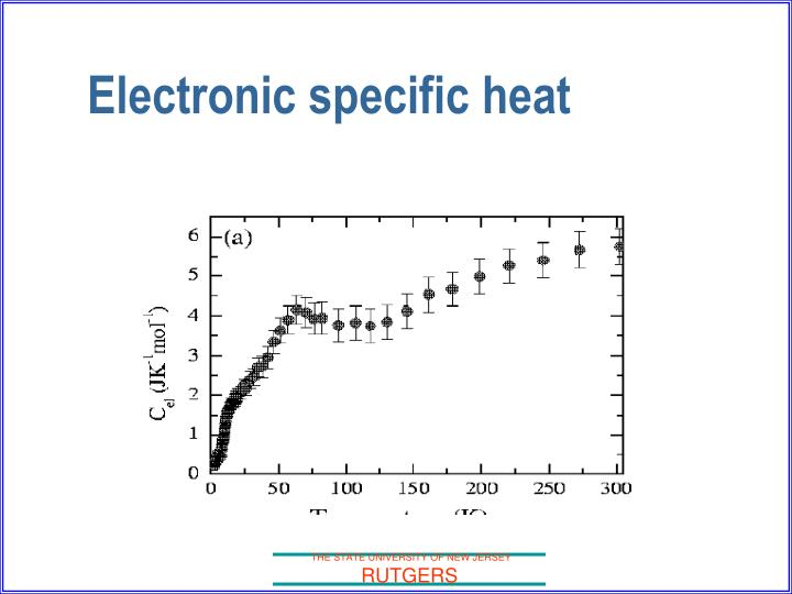 Electronic specific heat