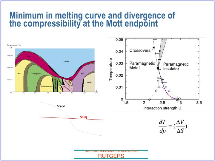 Minimum in melting curve and divergence of the compressibility at the Mott endpoint