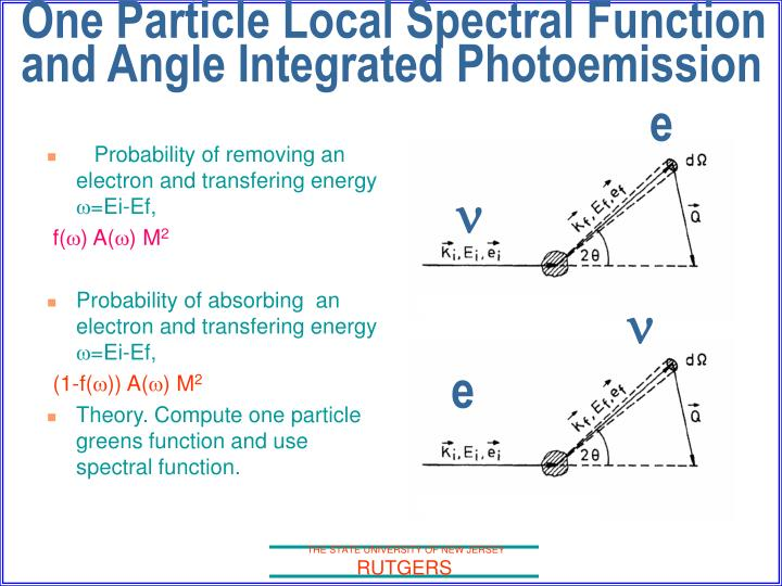 One Particle Local Spectral Function and Angle Integrated Photoemission