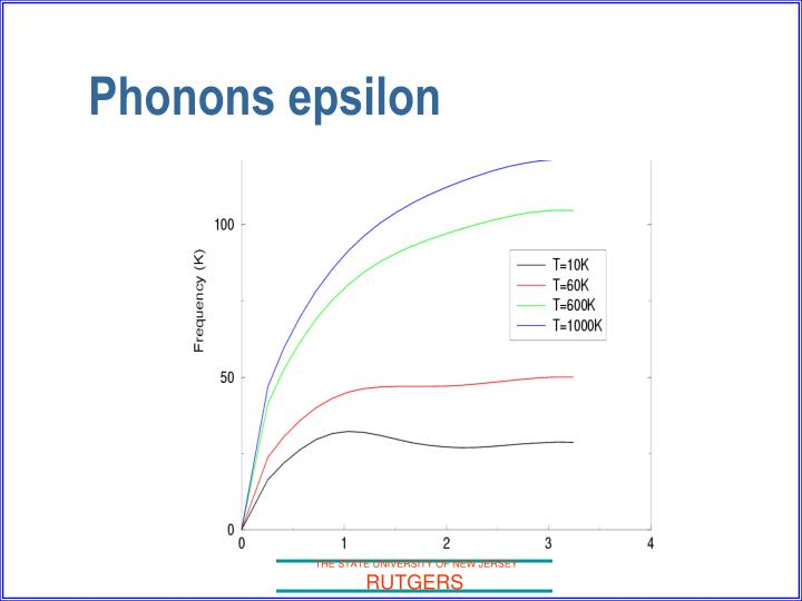 Phonons epsilon