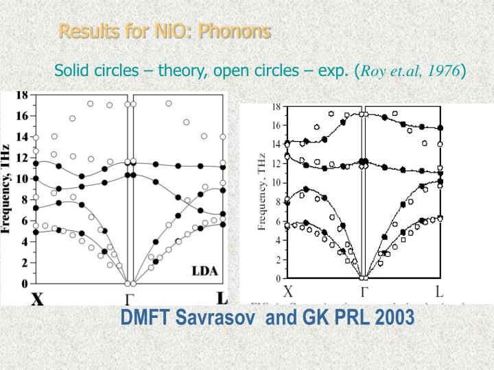 Results for NiO: Phonons