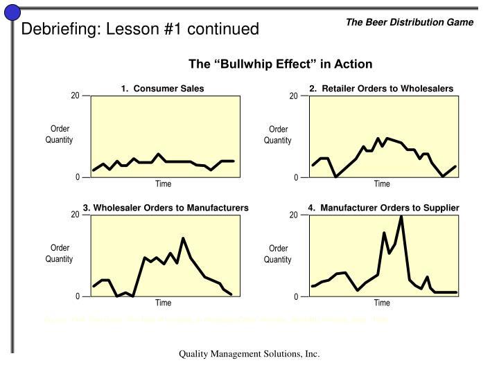 1.  Consumer Sales