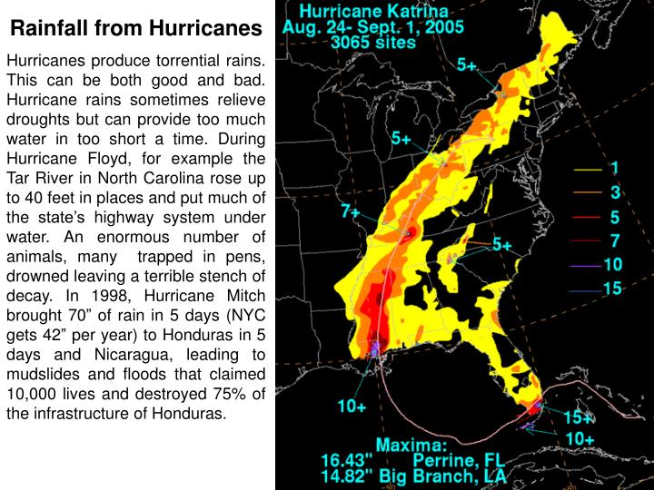 Rainfall from Hurricanes